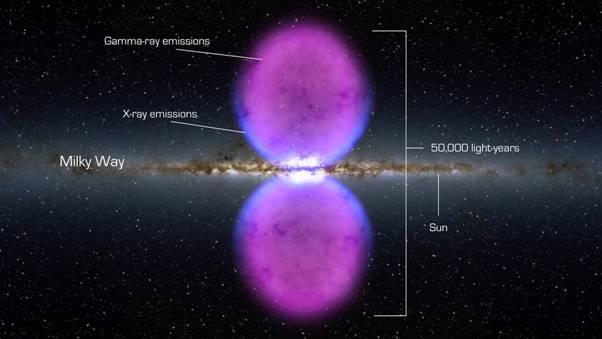 Пузыри Ферми – колыбель космических лучей