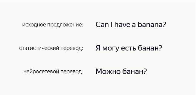 Яндекс.Переводчик начал использовать нейронную сеть